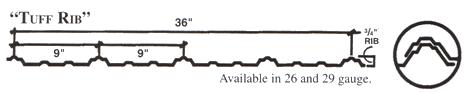 Rib Chart
